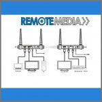 remotemedia-extension-881